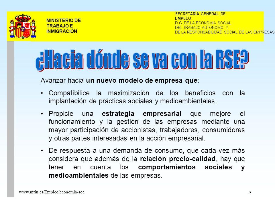 14 MINISTERIO DE TRABAJO E INMIGRACIÓN www.mtin.es/Empleo/economia-soc VI Estímulo a las empresas para el informe de prácticas de RSE VII Fomento de la RSE en PYMES VIII La participación de las empresas en el desarrollo Creación del Consejo Estatal de la RSE, en el que participen representantes de las organizaciones empresariales, los sindicatos, otras organizaciones representativas de las distintas sensibilidades existentes en la sociedad y las Administraciones Públicas, con el objetivo de constituirse como un órgano asesor y consultivo del Gobierno.