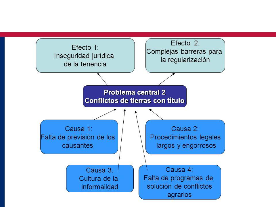 Problema central 2 Conflictos de tierras con título Causa 3: Cultura de la informalidad Causa 1: Falta de previsión de los causantes Causa 2: Procedim
