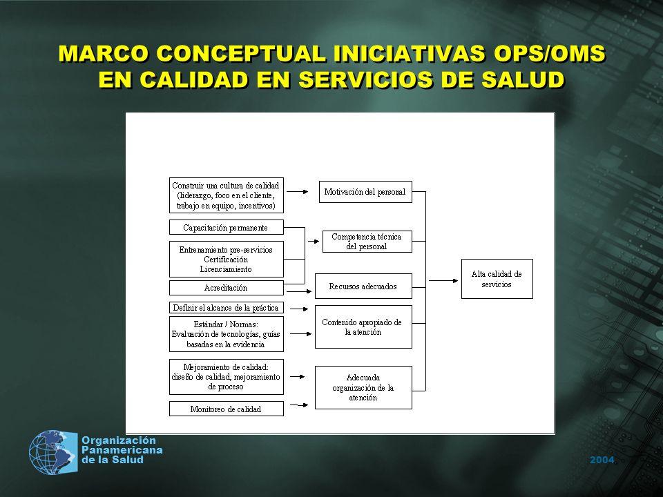 2004 Organización Panamericana de la Salud MARCO CONCEPTUAL INICIATIVAS OPS/OMS EN CALIDAD EN SERVICIOS DE SALUD