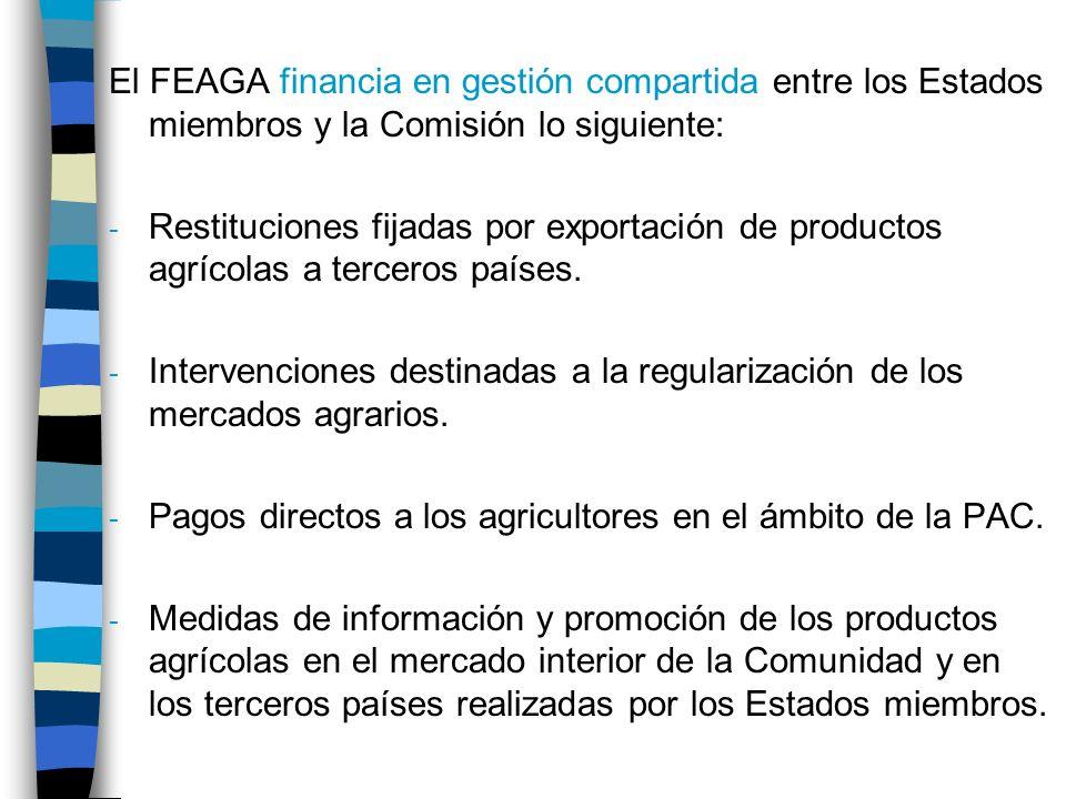 El FEAGA financia en gestión compartida entre los Estados miembros y la Comisión lo siguiente: - Restituciones fijadas por exportación de productos agrícolas a terceros países.
