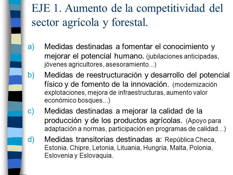 EJE 1. Aumento de la competitividad del sector agrícola y forestal.