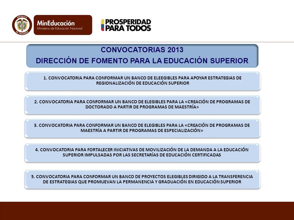 1. CONVOCATORIA PARA CONFORMAR UN BANCO DE ELEEGIBLES PARA APOYAR ESTRATEGIAS DE REGIONALIZACIÓN DE EDUCACIÓN SUPERIOR 2. CONVOCATORIA PARA CONFORMAR