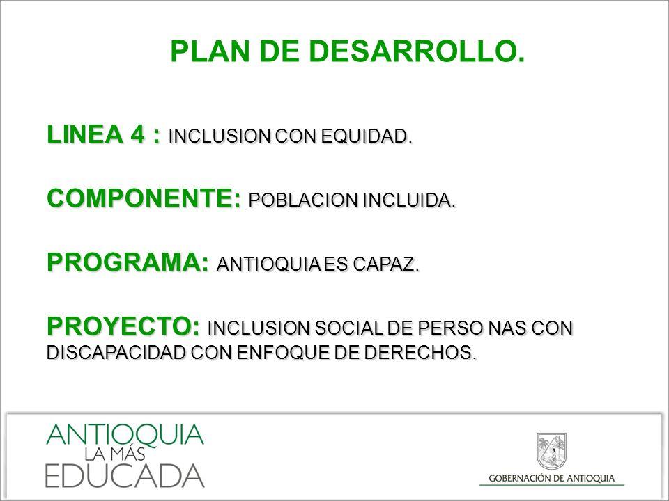 PLAN DE DESARROLLO.LINEA 4 : INCLUSION CON EQUIDAD.