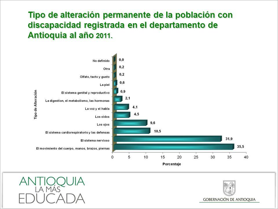 Tipo de alteración permanente de la población con discapacidad registrada en el departamento de Antioquia al año 2011.