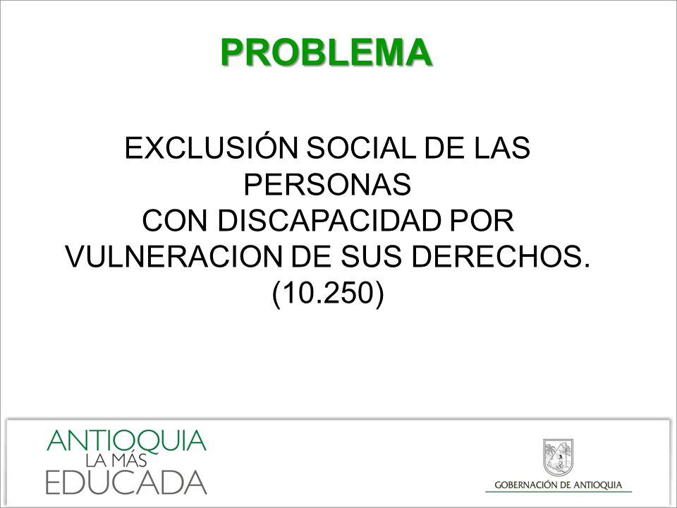 PROBLEMA EXCLUSIÓN SOCIAL DE LAS PERSONAS CON DISCAPACIDAD POR VULNERACION DE SUS DERECHOS.
