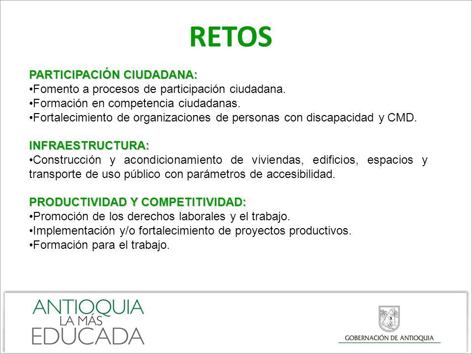 RETOS PARTICIPACIÓN CIUDADANA: Fomento a procesos de participación ciudadana.