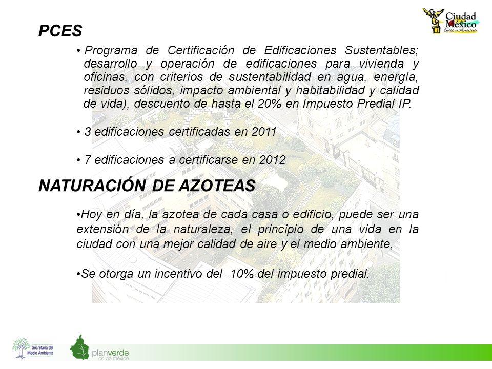 Programa de Certificación de Edificaciones Sustentables; desarrollo y operación de edificaciones para vivienda y oficinas, con criterios de sustentabi