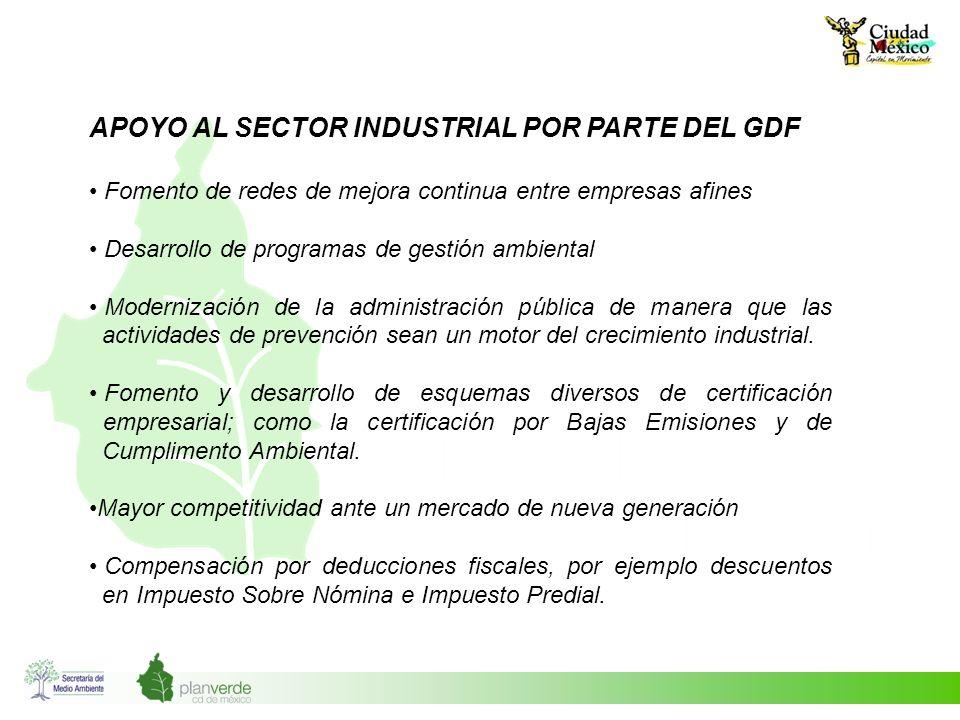 Fomento de redes de mejora continua entre empresas afines Desarrollo de programas de gestión ambiental Modernización de la administración pública de m