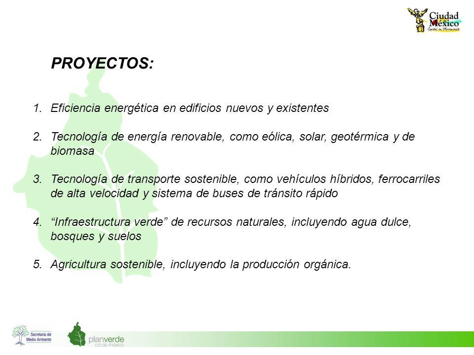 URBANIZACIÓN Y EDIFICACIONES SUSTENTABLES Las políticas de vivienda de interés social sustentable y la correcta asignación de los usos de suelo.