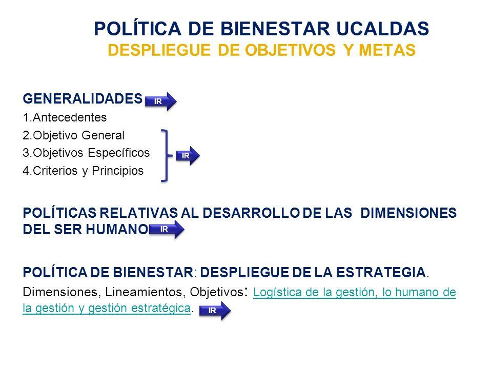 POLÍTICA DE BIENESTAR UCALDAS DESPLIEGUE DE OBJETIVOS Y METAS GENERALIDADES 1.Antecedentes 2.Objetivo General 3.Objetivos Específicos 4.Criterios y Pr