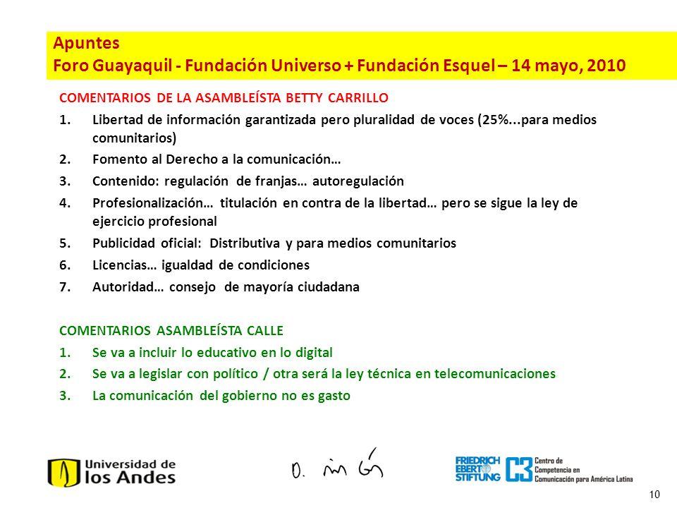 10 COMENTARIOS DE LA ASAMBLEÍSTA BETTY CARRILLO 1.Libertad de información garantizada pero pluralidad de voces (25%...para medios comunitarios) 2.Fome