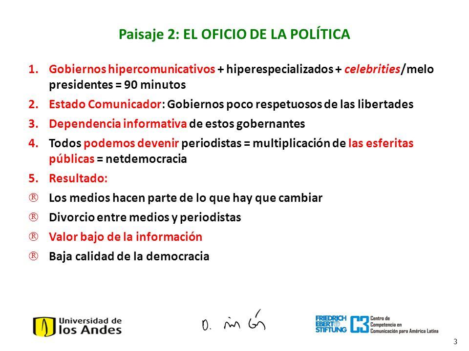 3 Paisaje 2: EL OFICIO DE LA POLÍTICA 1.Gobiernos hipercomunicativos + hiperespecializados + celebrities/melo presidentes = 90 minutos 2.Estado Comuni