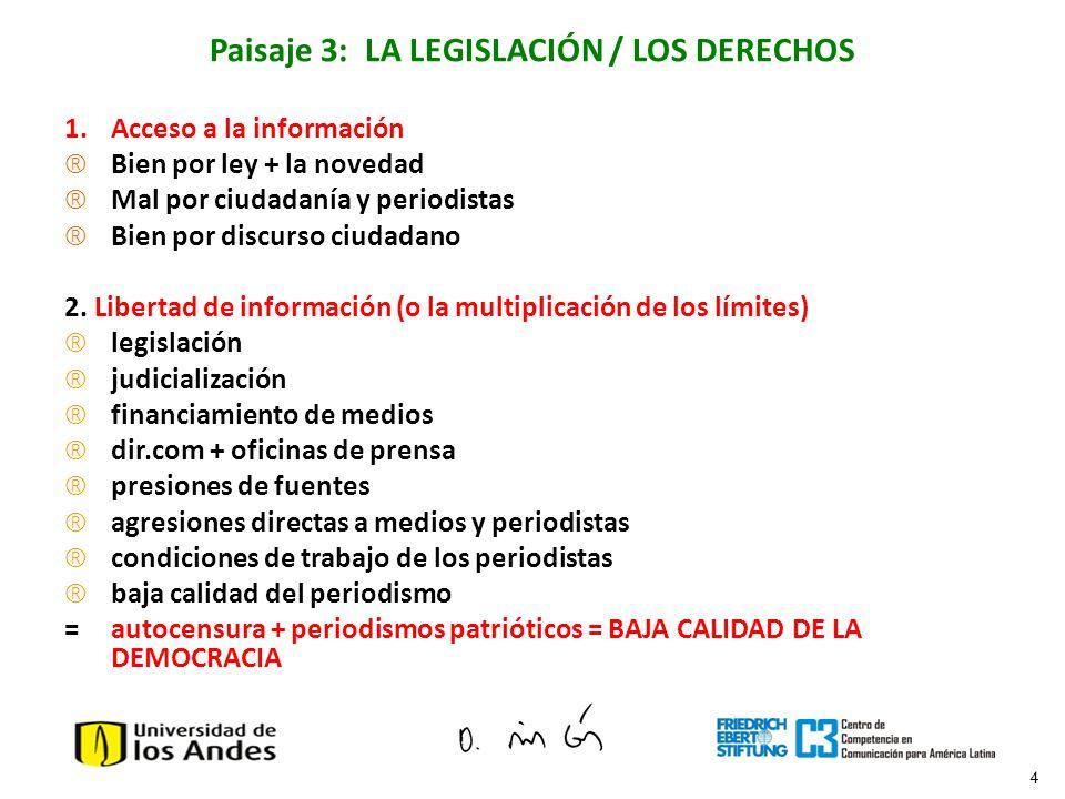 4 Paisaje 3: LA LEGISLACIÓN / LOS DERECHOS 1.Acceso a la información ® Bien por ley + la novedad ® Mal por ciudadanía y periodistas ® Bien por discurs