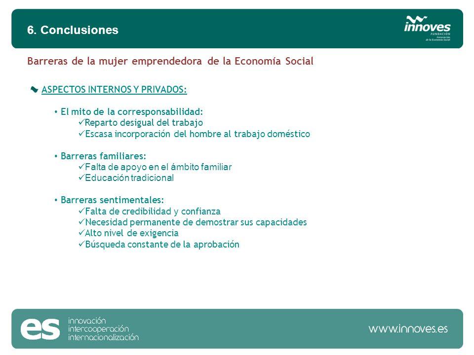 6. Conclusiones Barreras de la mujer emprendedora de la Economía Social ASPECTOS INTERNOS Y PRIVADOS: El mito de la corresponsabilidad: Reparto desigu