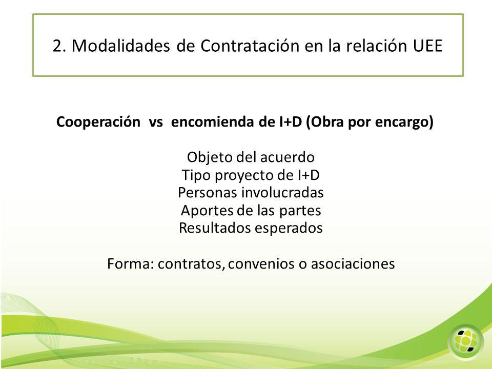 Cooperación vs encomienda de I+D (Obra por encargo) Objeto del acuerdo Tipo proyecto de I+D Personas involucradas Aportes de las partes Resultados esp