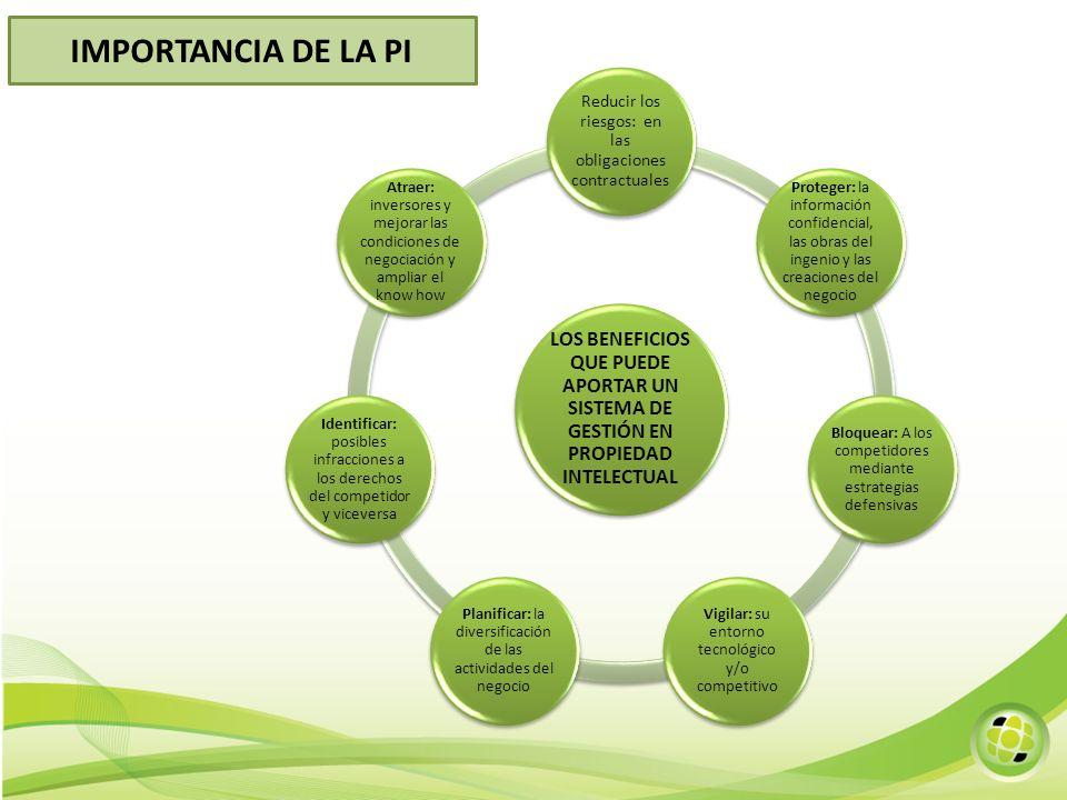 LOS BENEFICIOS QUE PUEDE APORTAR UN SISTEMA DE GESTIÓN EN PROPIEDAD INTELECTUAL Reducir los riesgos: en las obligaciones contractuales Proteger: la in