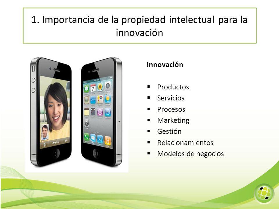 1. Importancia de la propiedad intelectual para la innovación Innovación Productos Servicios Procesos Marketing Gestión Relacionamientos Modelos de ne