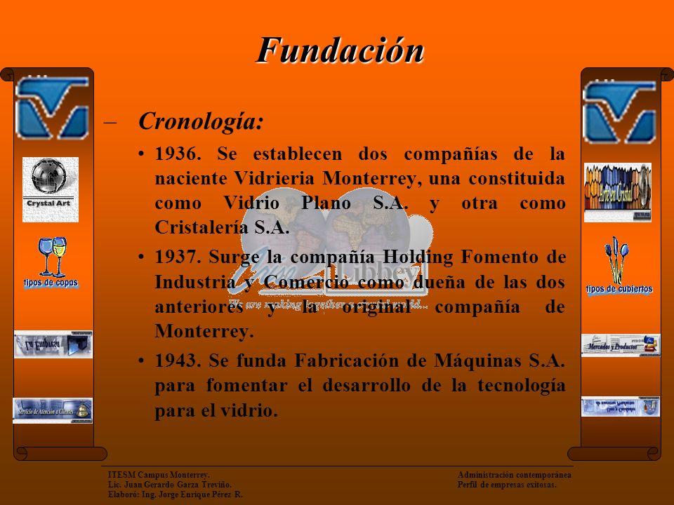 ITESM Campus Monterrey.Administración contemporánea Lic.