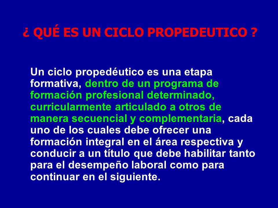 ¿ QUÉ ES UN CICLO PROPEDEUTICO ? Un ciclo propedéutico es una etapa formativa, dentro de un programa de formación profesional determinado, curricularm