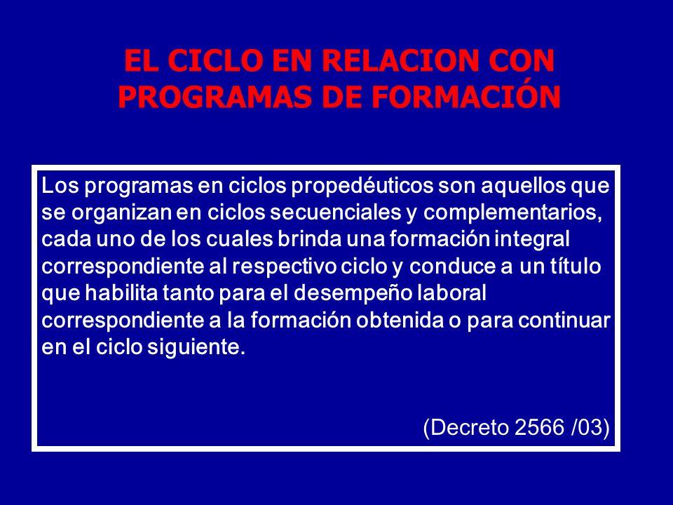 EL CICLO EN RELACION CON PROGRAMAS DE FORMACIÓN Los programas en ciclos propedéuticos son aquellos que se organizan en ciclos secuenciales y complemen