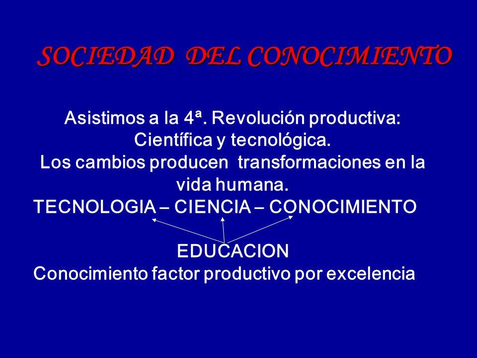 SOCIEDAD DEL CONOCIMIENTO Asistimos a la 4ª. Revolución productiva: Científica y tecnológica. Los cambios producen transformaciones en la vida humana.