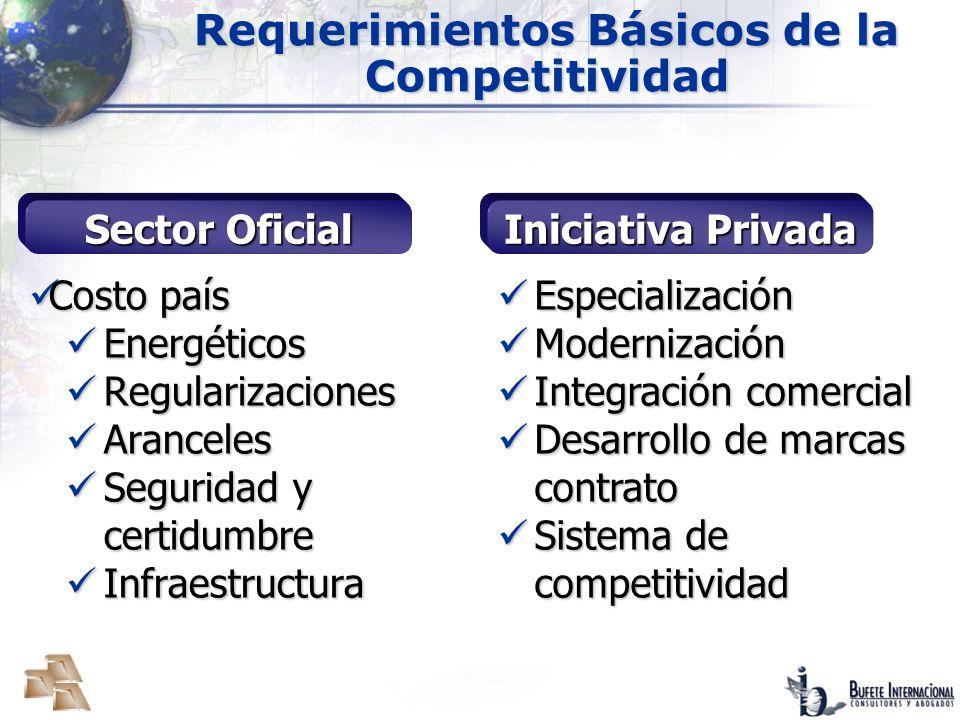 Competitividad La distancia y una mano de obra ya no son suficientes para México debido al incremento de la oferta de mano de obra (BRIC) y a la evolución tecnológica que vivimos en materia de comunicaciones y transporte.