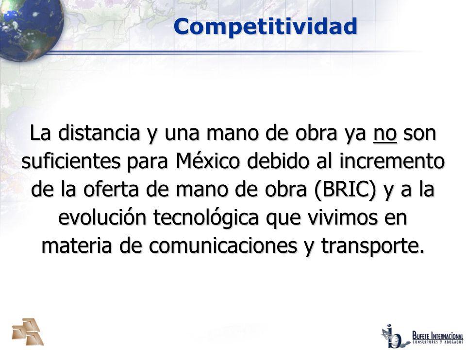 Facilitación Comercial Política Sectorial Mercado Interno EficienciaCalidad Eficacia Competitividad Sistema de Competitividad Plataforma para la Innovación
