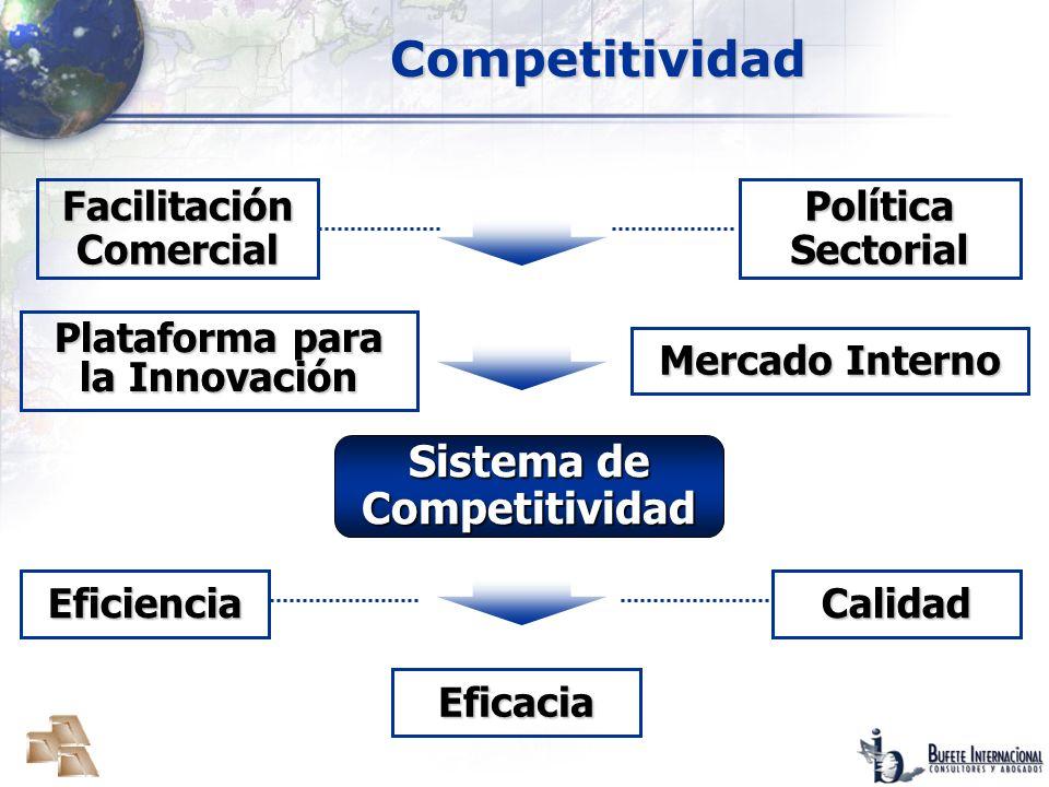 Acelerar la productividad y la competitividad de le economía Mexicana buscando la generación de empleos.