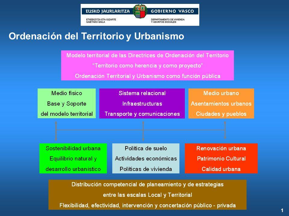 Ordenación del Territorio y Urbanismo 1