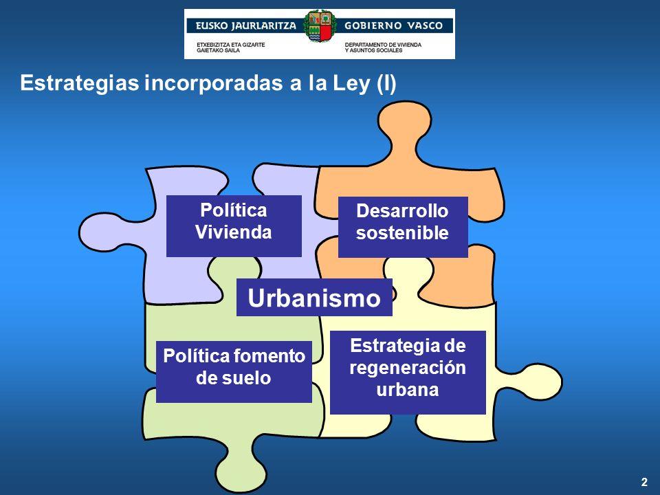 Estrategias incorporadas a la Ley (I) Urbanismo Política Vivienda Desarrollo sostenible Política fomento de suelo Estrategia de regeneración urbana 2