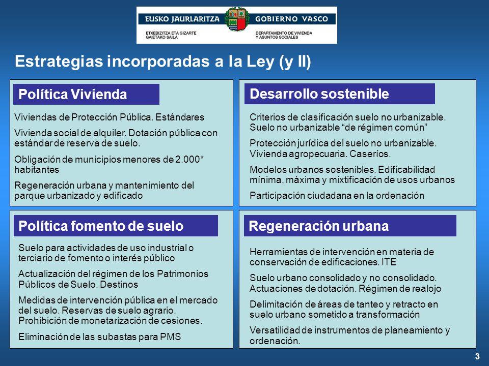 Estrategias incorporadas a la Ley (y II) Política Vivienda Desarrollo sostenible Política fomento de sueloRegeneración urbana Viviendas de Protección