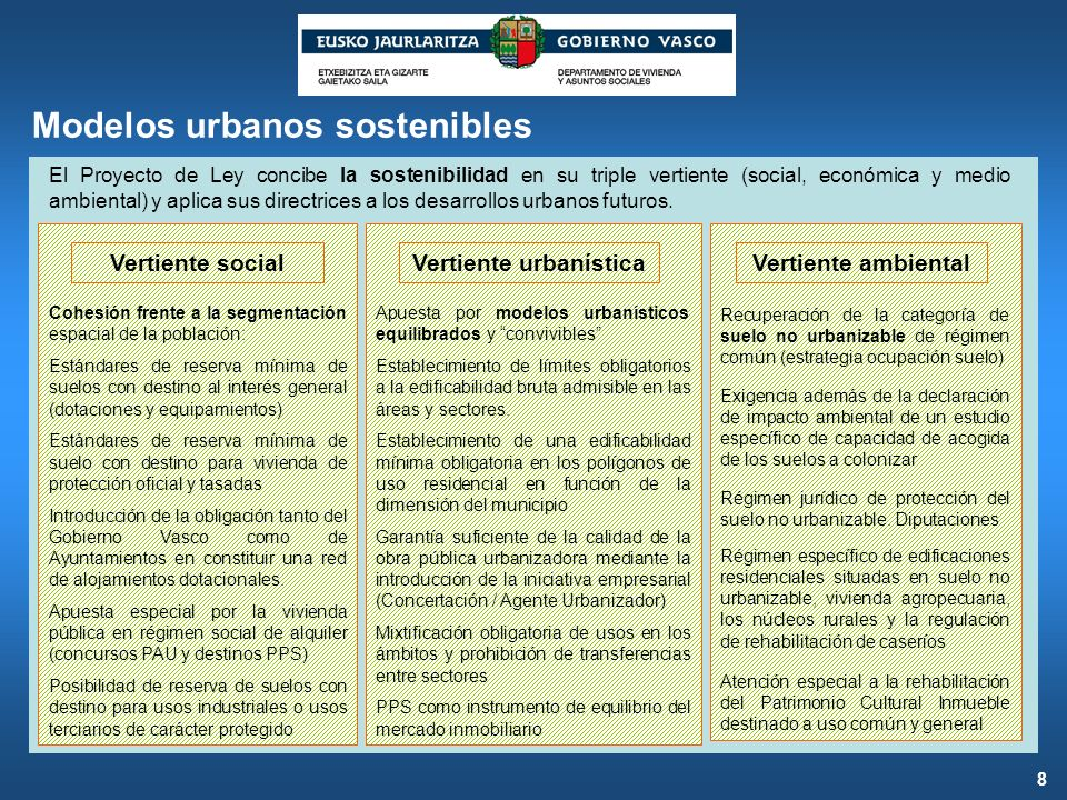 Modelos urbanos sostenibles El Proyecto de Ley concibe la sostenibilidad en su triple vertiente (social, económica y medio ambiental) y aplica sus dir