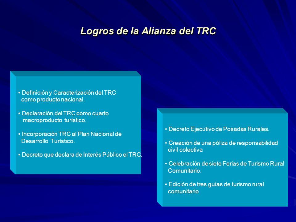 Logros de la Alianza del TRC Definición y Caracterización del TRC como producto nacional. Declaración del TRC como cuarto macroproducto turístico. Inc