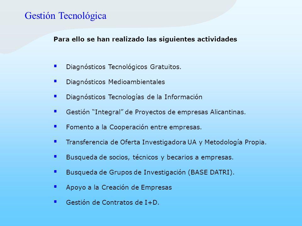 Gestión Tecnológica Para ello se han realizado las siguientes actividades Diagnósticos Tecnológicos Gratuitos. Diagnósticos Medioambientales Diagnósti