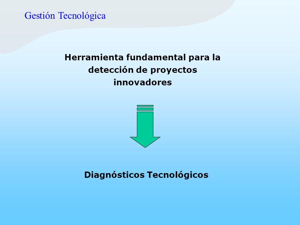 Gestión Tecnológica Herramienta fundamental para la detección de proyectos innovadores Diagnósticos Tecnológicos
