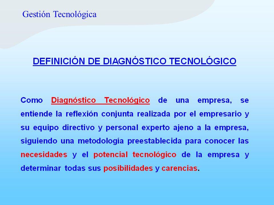 Gestión Tecnológica