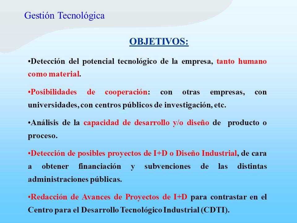 OBJETIVOS: Detección del potencial tecnológico de la empresa, tanto humano como material. Posibilidades de cooperación: con otras empresas, con univer