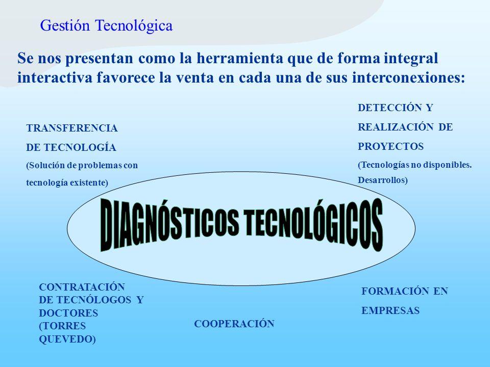 Se nos presentan como la herramienta que de forma integral interactiva favorece la venta en cada una de sus interconexiones: TRANSFERENCIA DE TECNOLOG