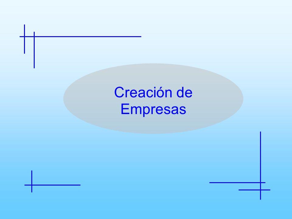 Creación de Empresas