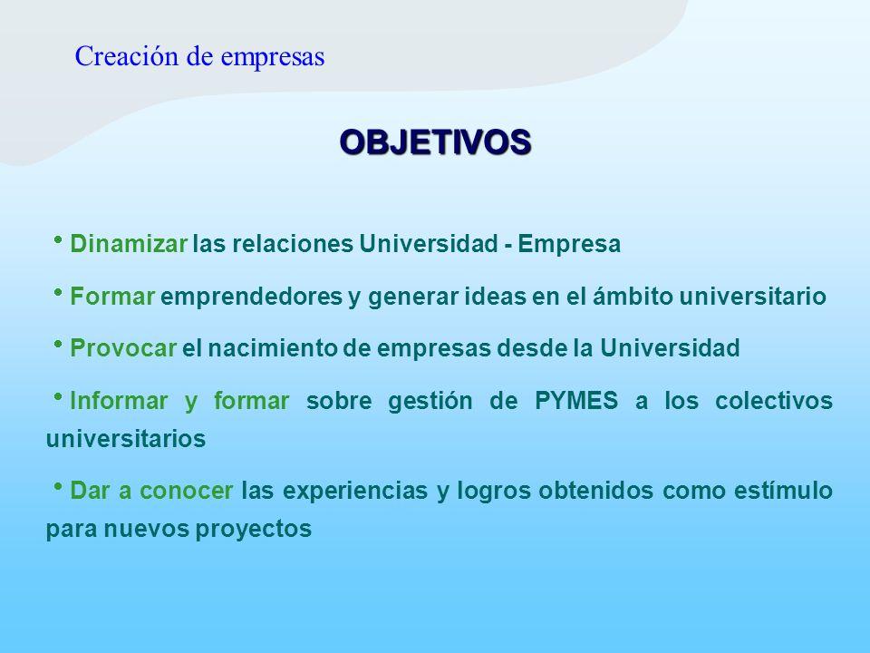 OBJETIVOS Dinamizar las relaciones Universidad - Empresa Formar emprendedores y generar ideas en el ámbito universitario Provocar el nacimiento de emp