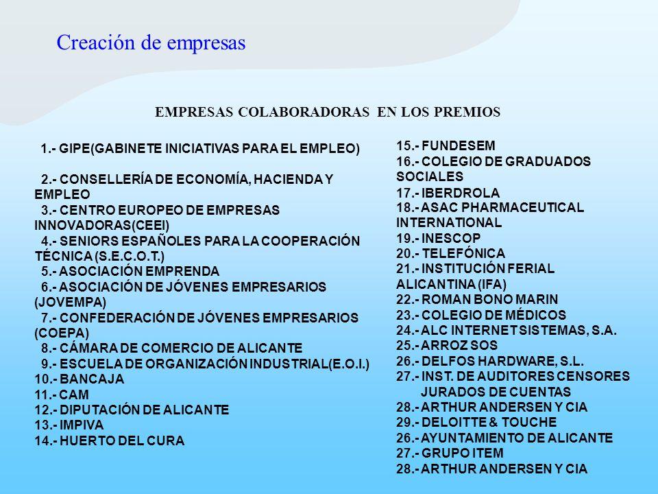 1.- GIPE(GABINETE INICIATIVAS PARA EL EMPLEO) 2.- CONSELLERÍA DE ECONOMÍA, HACIENDA Y EMPLEO 3.- CENTRO EUROPEO DE EMPRESAS INNOVADORAS(CEEI) 4.- SENI