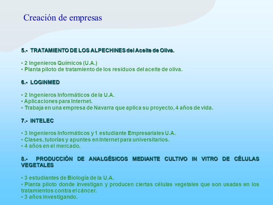 5.- TRATAMIENTO DE LOS ALPECHINES del Aceite de Oliva. 2 Ingenieros Químicos (U.A.) Planta piloto de tratamiento de los residuos del aceite de oliva.