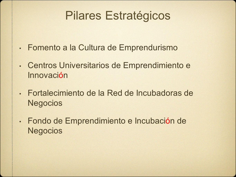 Pilares Estratégicos Fomento a la Cultura de Emprendurismo Centros Universitarios de Emprendimiento e Innovación Fortalecimiento de la Red de Incubado
