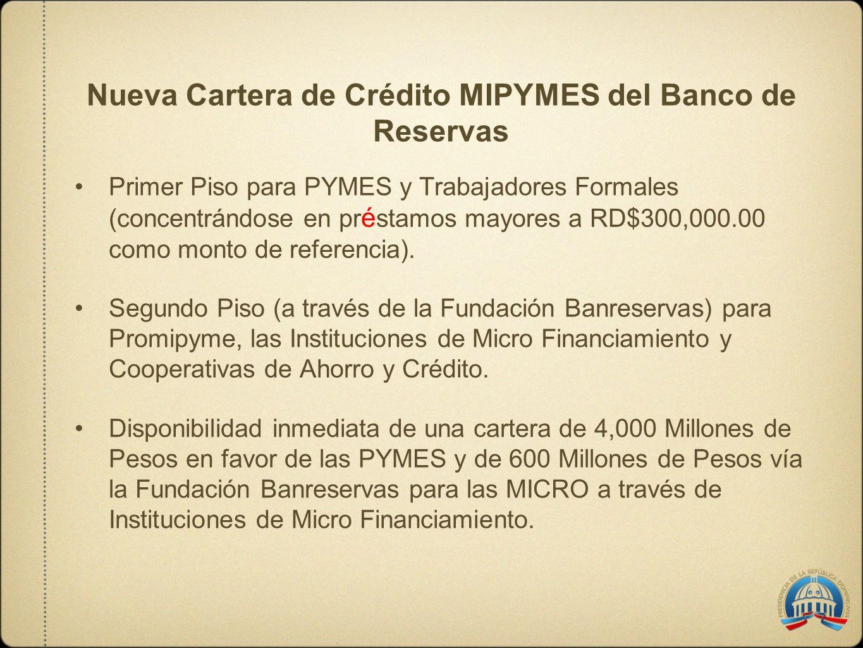 Nueva Cartera de Crédito MIPYMES del Banco de Reservas Primer Piso para PYMES y Trabajadores Formales (concentrándose en pr é stamos mayores a RD$300,