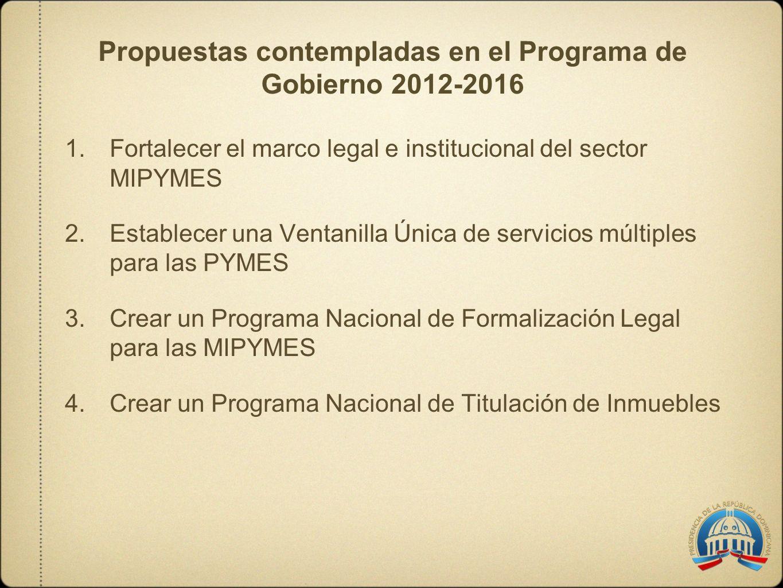 Propuestas contempladas en el Programa de Gobierno 2012-2016 1.Fortalecer el marco legal e institucional del sector MIPYMES 2.Establecer una Ventanill