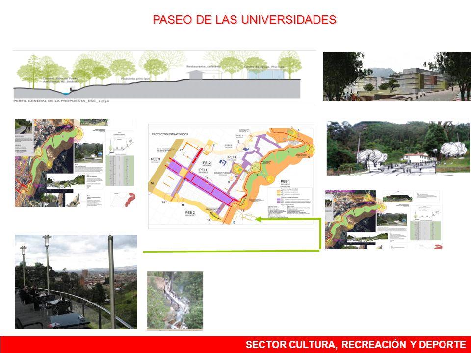 Proyecto: Paseo de las Universidades PASEO DE LAS UNIVERSIDADES SECTOR CULTURA, RECREACIÓN Y DEPORTE