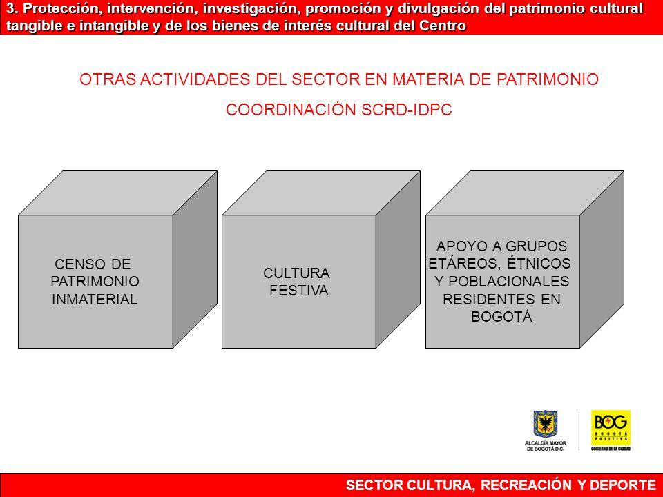 OTRAS ACTIVIDADES DEL SECTOR EN MATERIA DE PATRIMONIO COORDINACIÓN SCRD-IDPC CENSO DE PATRIMONIO INMATERIAL CULTURA FESTIVA APOYO A GRUPOS ETÁREOS, ÉTNICOS Y POBLACIONALES RESIDENTES EN BOGOTÁ 3.