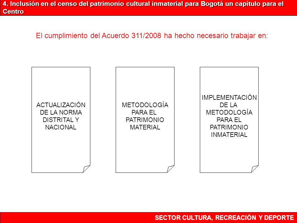 SECTOR CULTURA, RECREACIÓN Y DEPORTE 4. Inclusión en el censo del patrimonio cultural inmaterial para Bogotá un capítulo para el Centro ACTUALIZACIÓN