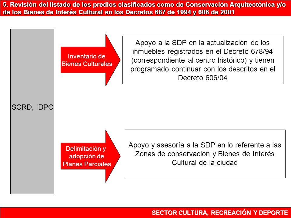 SECTOR CULTURA, RECREACIÓN Y DEPORTE 5.