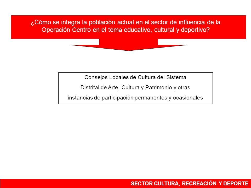 SECTOR CULTURA, RECREACIÓN Y DEPORTE ¿Cómo se integra la población actual en el sector de influencia de la Operación Centro en el tema educativo, cult